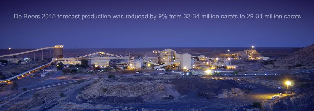 De Beers reduced diamond forecast by 9% in response to market conditions - The Lesson of Sight 8: No Need for More Rough